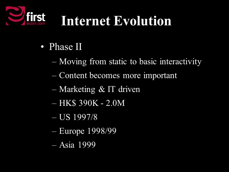 Internet Evolution Phase II –Moving from static to basic interactivity –Content becomes more important –Marketing & IT driven –HK$ 390K - 2.0M –US 1997/8 –Europe 1998/99 –Asia 1999