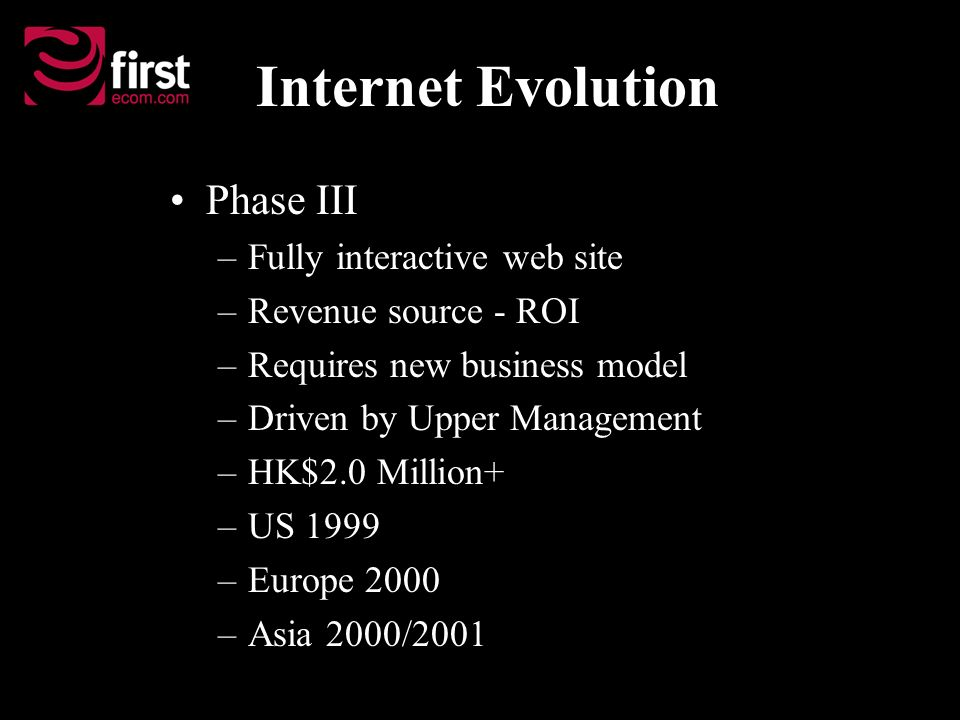 Internet Evolution Phase III –Fully interactive web site –Revenue source - ROI –Requires new business model –Driven by Upper Management –HK$2.0 Million+ –US 1999 –Europe 2000 –Asia 2000/2001
