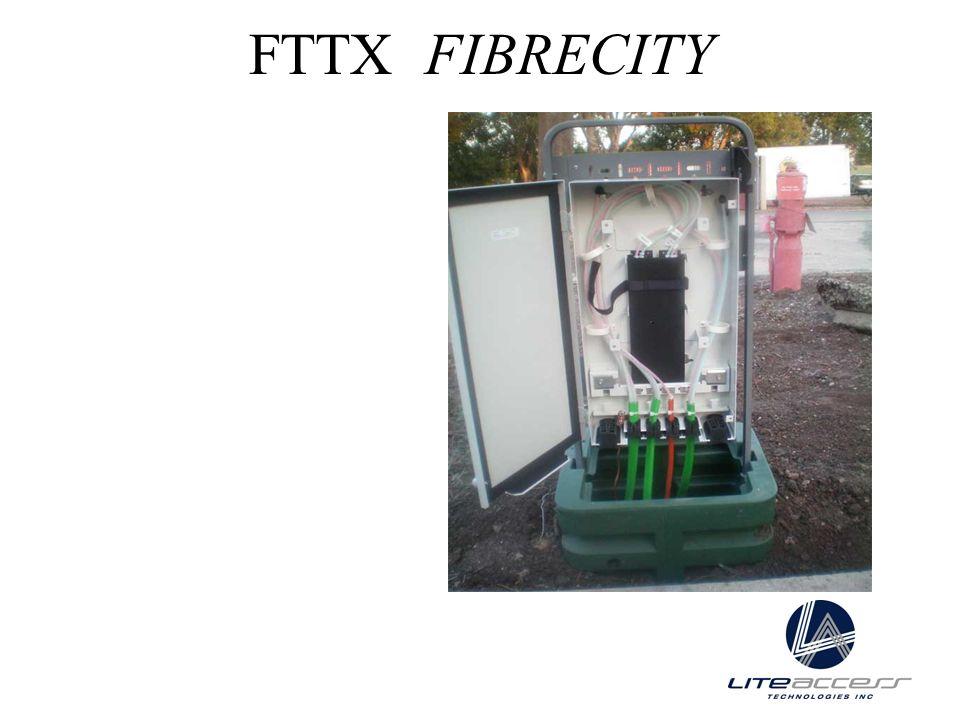 FTTX FIBRECITY