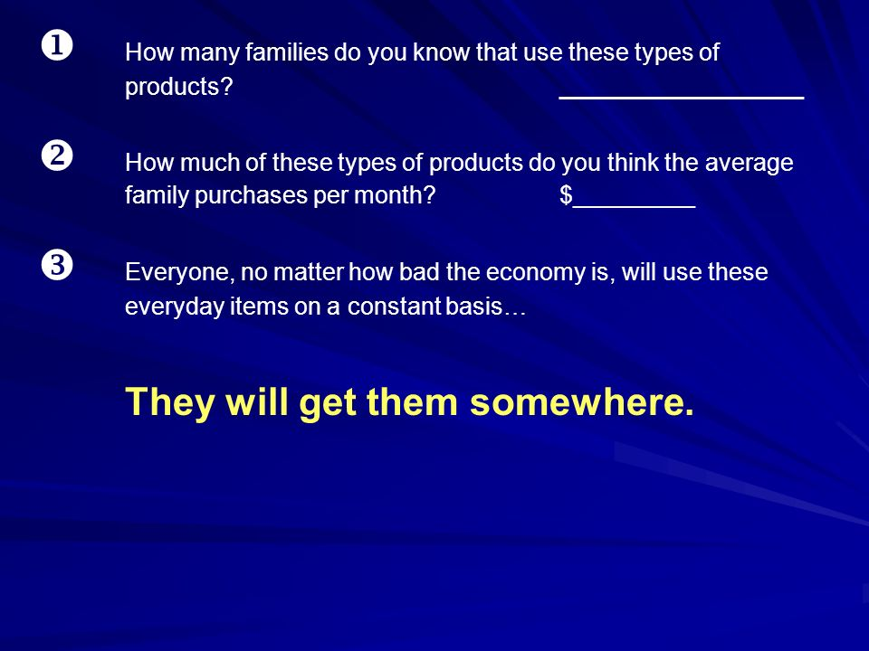 How many families do you know that use these types of products? __________________ How much of these types of products do you think the average family
