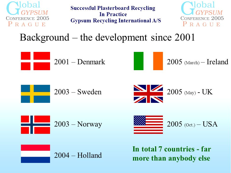 Background – the development since 2001 Successful Plasterboard Recycling In Practice Gypsum Recycling International A/S 2001 – Denmark 2003 – Sweden 2003 – Norway 2004 – Holland 2005 (March) – Ireland 2005 (May) - UK 2005 (Oct.) – USA In total 7 countries - far more than anybody else