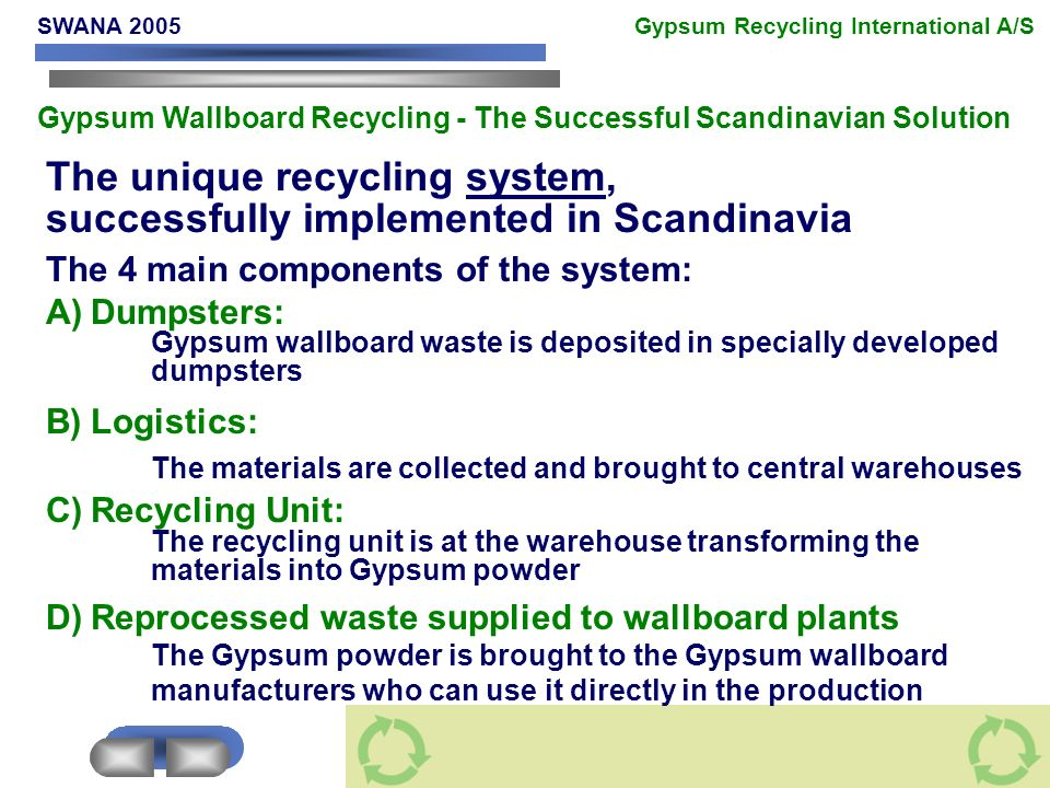 The unique recycling system, successfully implemented in Scandinavia The 4 main components of the system: A) Dumpsters: Gypsum wallboard waste is deposited in specially developed dumpsters B) Logistics: The materials are collected and brought to central warehouses C) Recycling Unit: The recycling unit is at the warehouse transforming the materials into Gypsum powder D) Reprocessed waste supplied to wallboard plants The Gypsum powder is brought to the Gypsum wallboard manufacturers who can use it directly in the production SWANA 2005 Gypsum Recycling International A/S Gypsum Wallboard Recycling - The Successful Scandinavian Solution