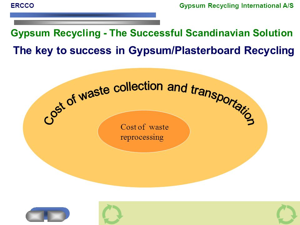 The key to success in Gypsum/Plasterboard Recycling Cost of waste reprocessing ERCCO Gypsum Recycling International A/S Gypsum Recycling - The Success