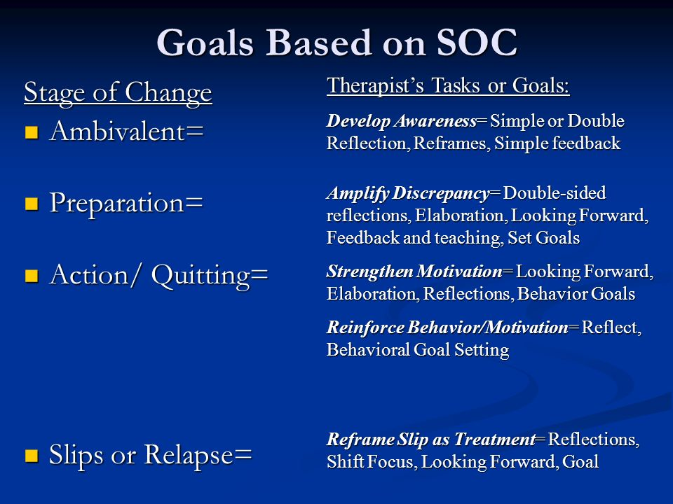Goals Based on SOC Stage of Change Ambivalent= Ambivalent= Preparation= Preparation= Action/ Quitting= Action/ Quitting= Slips or Relapse= Slips or Re