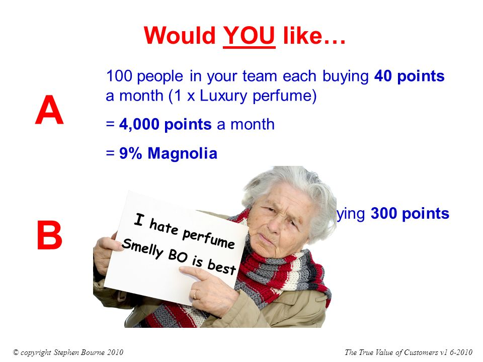 The True Value of Customers v1 6-2010© copyright Stephen Bourne 2010 or 100 people in your team each buying 300 points a month (8 x Luxury perfumes) = 30,000 points a month = 21% Golden Magnolia 100 people in your team each buying 40 points a month (1 x Luxury perfume) = 4,000 points a month = 9% Magnolia Would YOU like… A B I hate perfume Smelly BO is best