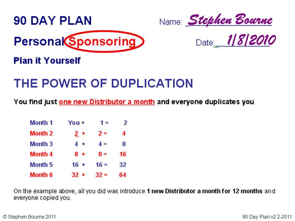 © Stephen Bourne 201190 Day Plan v2 2-2011 Stephen Bourne 1/8/2010