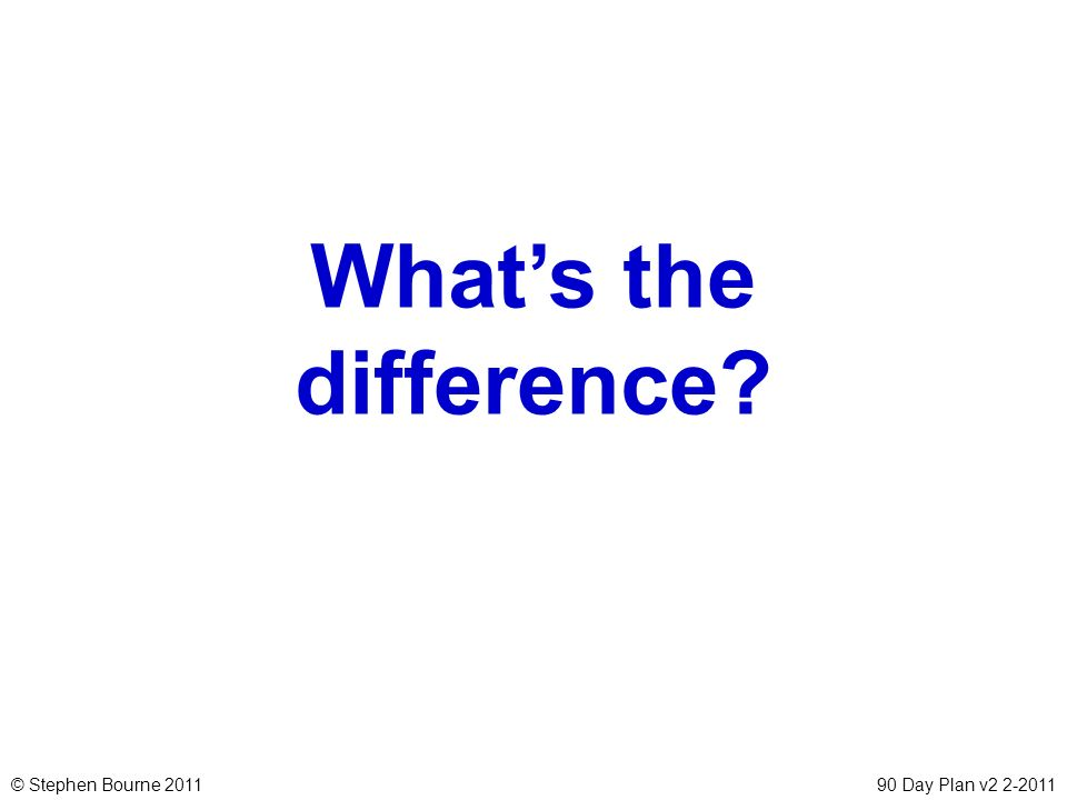 © Stephen Bourne 201190 Day Plan v2 2-2011 Whats the difference?
