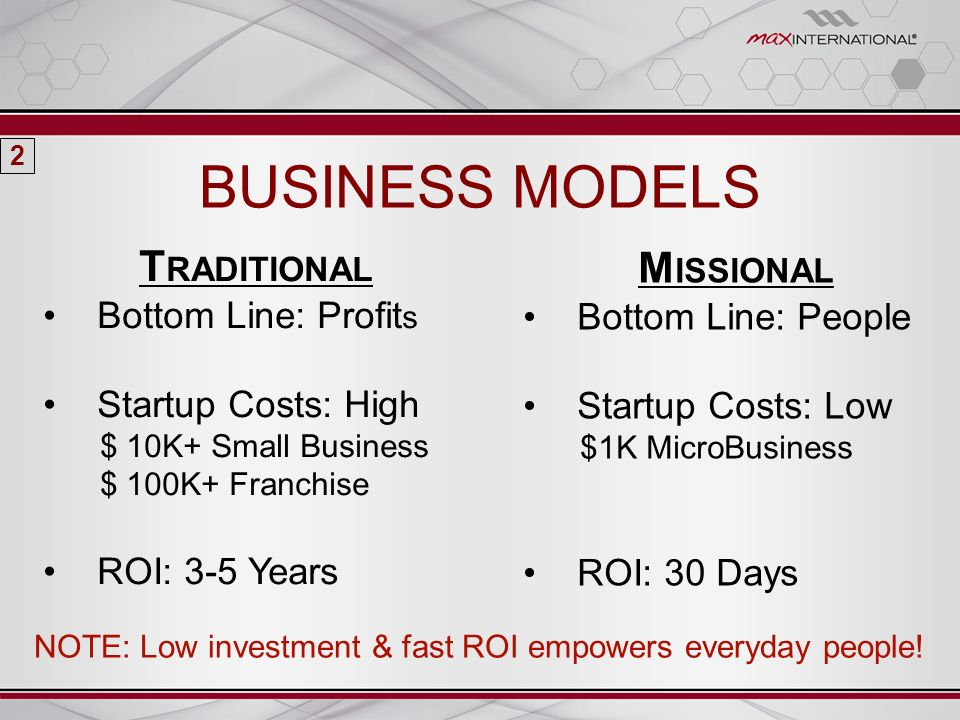 BUSINESS MODELS T RADITIONAL Bottom Line: Profit s Startup Costs: High $ 10K+ Small Business $ 100K+ Franchise ROI: 3-5 Years 2 M ISSIONAL Bottom Line: People Startup Costs: Low $1K MicroBusiness ROI: 30 Days NOTE: Low investment & fast ROI empowers everyday people!