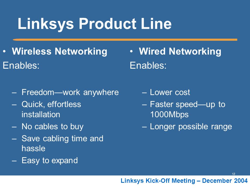 12 Linksys Kick-Off Meeting – December 2004 Linksys Product Line Wireless Networking Enables: –Freedomwork anywhere –Quick, effortless installation –N