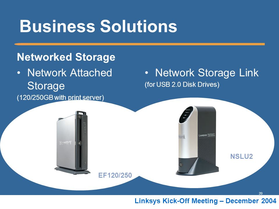 20 Linksys Kick-Off Meeting – December 2004 Business Solutions Networked Storage Network Attached Storage (120/250GB with print server) Network Storag