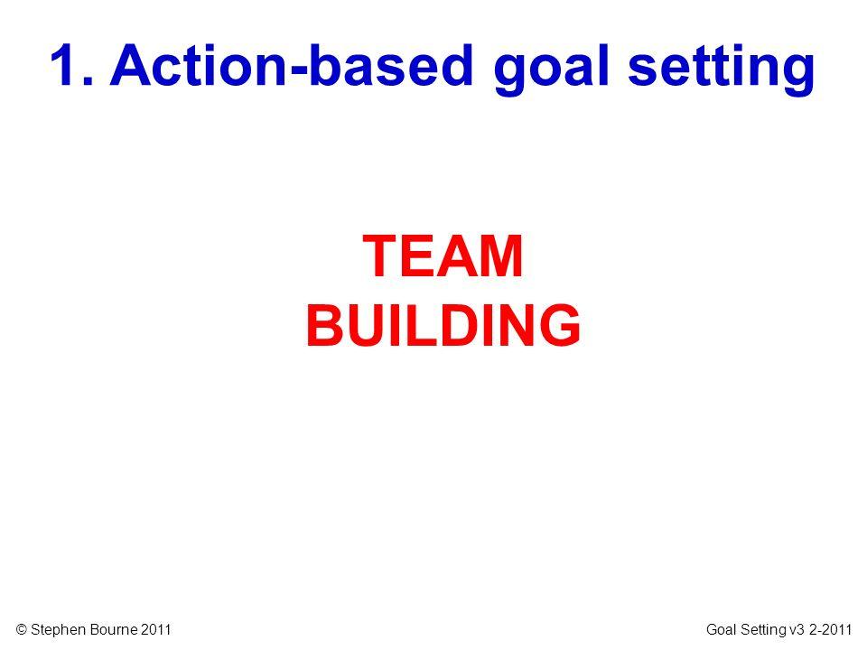 © Stephen Bourne 2011 Goal Setting v3 2-2011 TEAM BUILDING 1. Action-based goal setting
