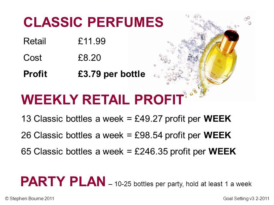 © Stephen Bourne 2011 Goal Setting v3 2-2011 WEEKLY RETAIL PROFIT 13 Classic bottles a week = £49.27 profit per WEEK 26 Classic bottles a week = £98.5