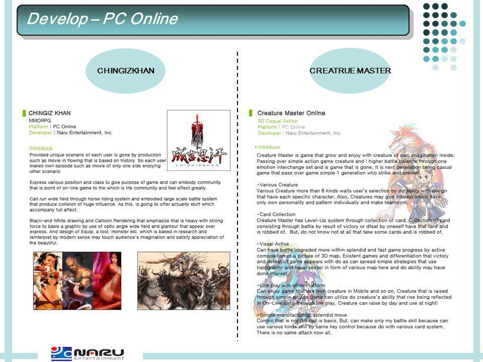 CHINGIZKHAN CREATRUE MASTER Develop – PC Online