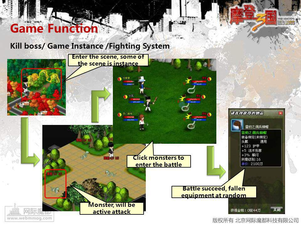 Game Function Kill boss/ Game Instance /Fighting System Enter the scene, some of the scene is instance Monster, will be active attack Click monsters to enter the battle Battle succeed, fallen equipment at random