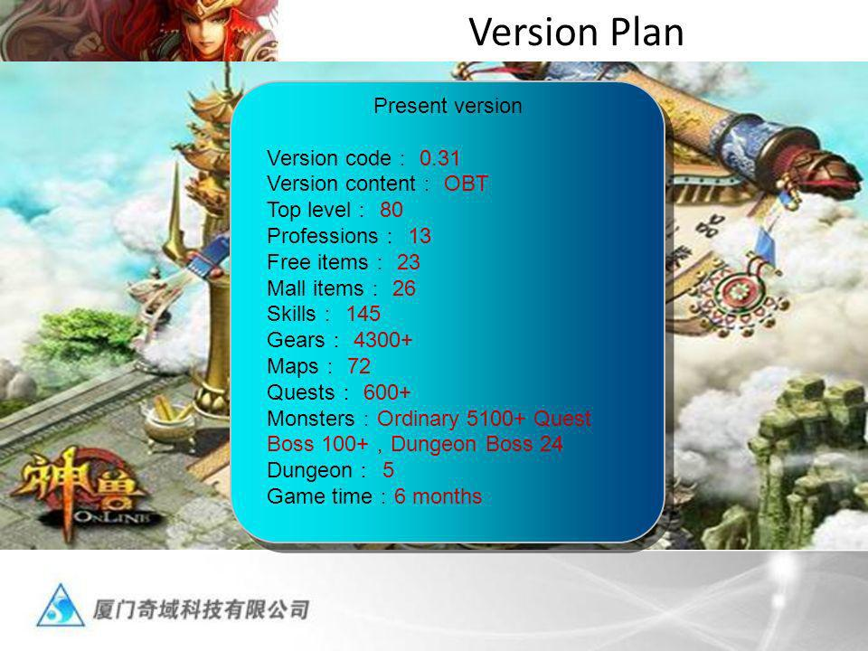 Version Plan Present version Version code 0.31 Version content OBT Top level 80 Professions 13 Free items 23 Mall items 26 Skills 145 Gears 4300+ Maps 72 Quests 600+ Monsters Ordinary 5100+ Quest Boss 100+ Dungeon Boss 24 Dungeon 5 Game time 6 months