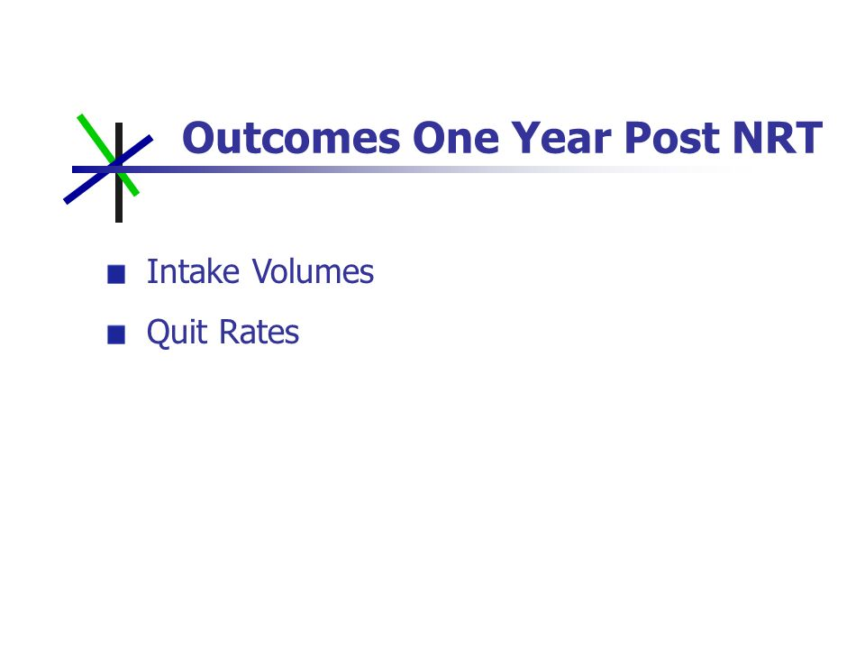 Outcomes One Year Post NRT Intake Volumes Quit Rates