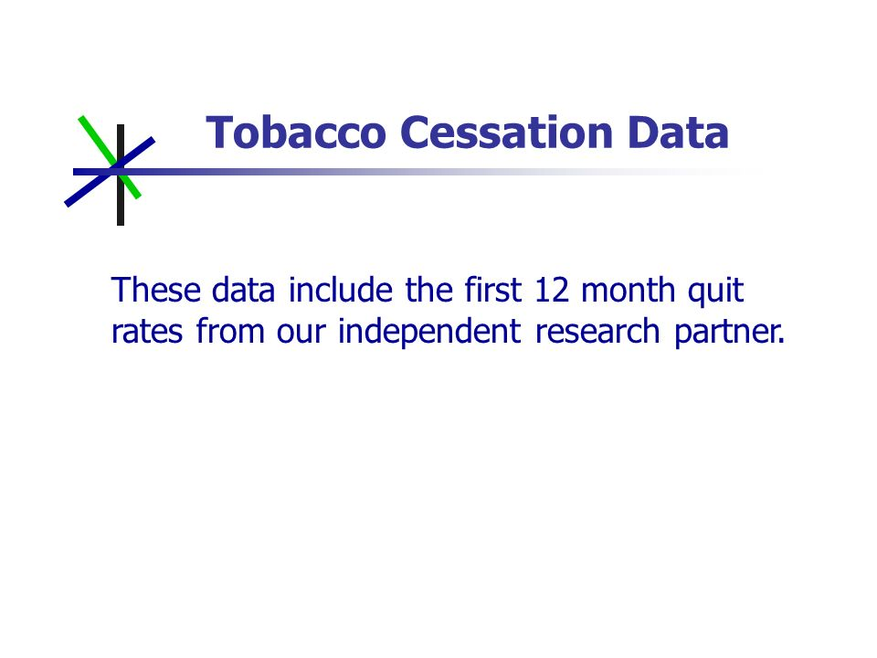 Tobacco Cessation Data These data include the first 12 month quit rates from our independent research partner.