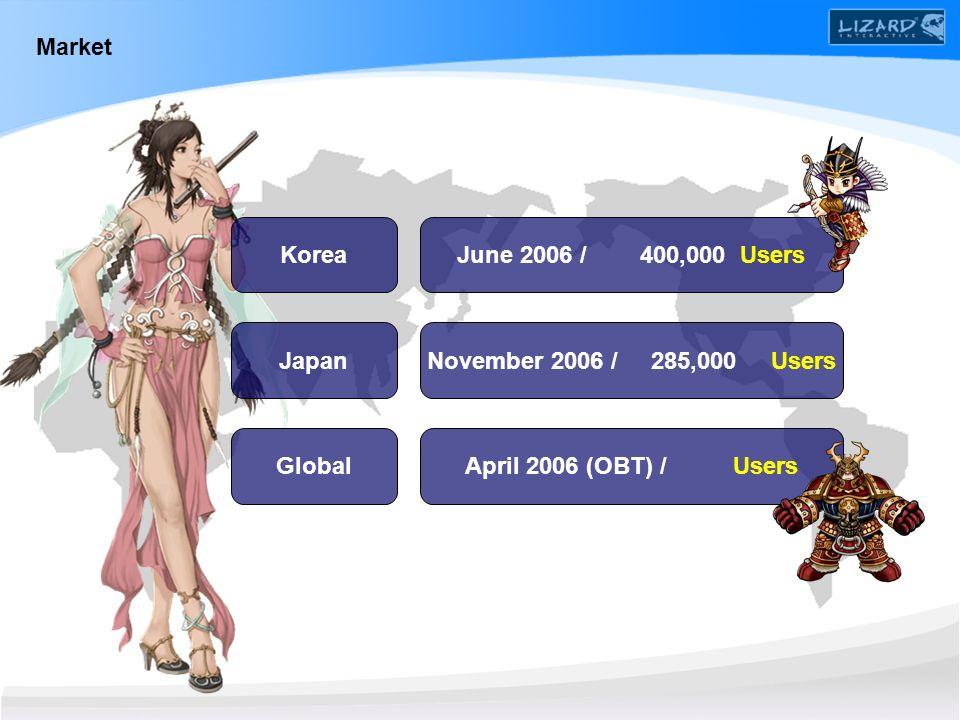 Market KoreaJune 2006 / 400,000 Users JapanNovember 2006 / 285,000 Users GlobalApril 2006 (OBT) / Users