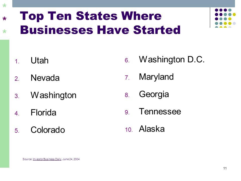 ****** 11 1.Utah 2. Nevada 3. Washington 4. Florida 5.