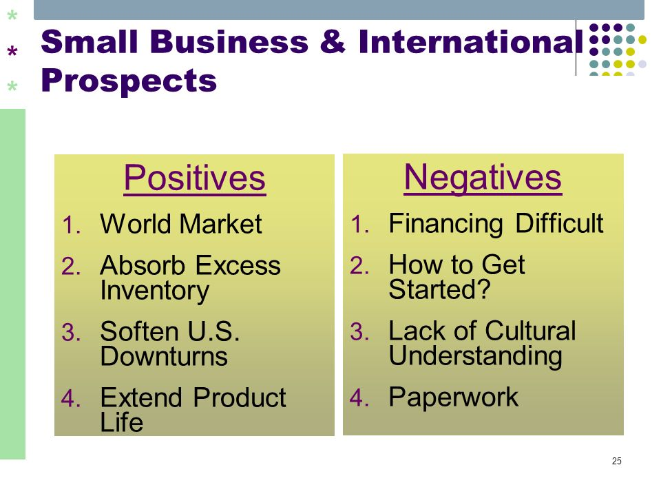 ****** 25 Small Business & International Prospects Positives 1. World Market 2. Absorb Excess Inventory 3. Soften U.S. Downturns 4. Extend Product Lif
