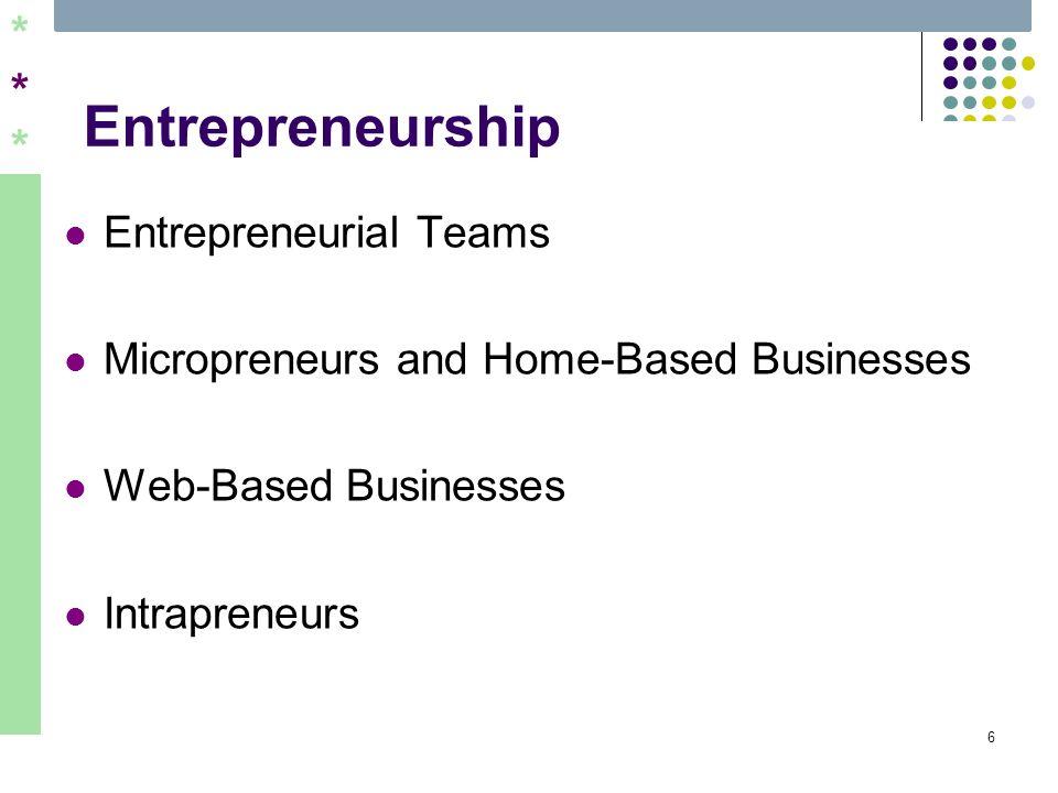 ****** 6 Entrepreneurship Entrepreneurial Teams Micropreneurs and Home-Based Businesses Web-Based Businesses Intrapreneurs