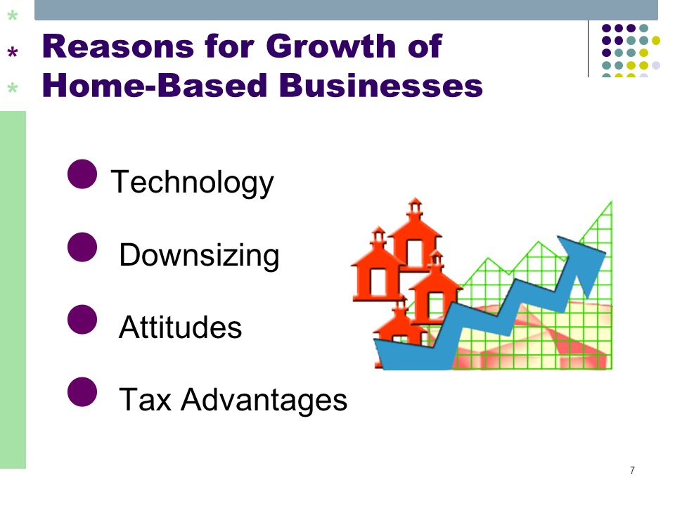 ****** 7 Reasons for Growth of Home-Based Businesses Technology Downsizing Attitudes Tax Advantages