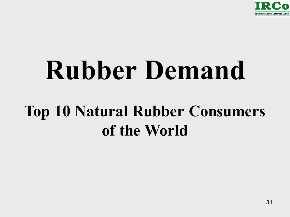 31 Rubber Demand Top 10 Natural Rubber Consumers of the World