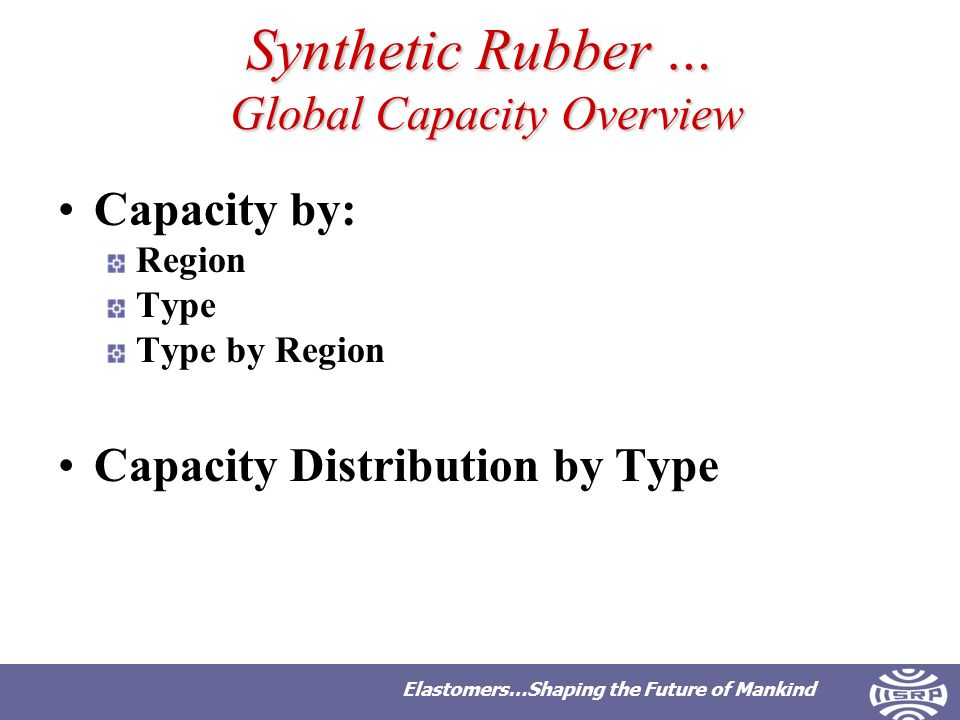 Elastomers…Shaping the Future of Mankind Synthetic Rubber … Global Capacity Overview Capacity by: Region Type Type by Region Capacity Distribution by Type