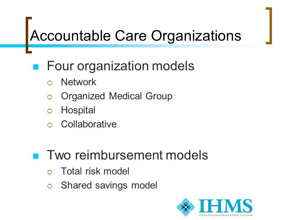 Accountable Care Organizations Four organization models Network Organized Medical Group Hospital Collaborative Two reimbursement models Total risk mod