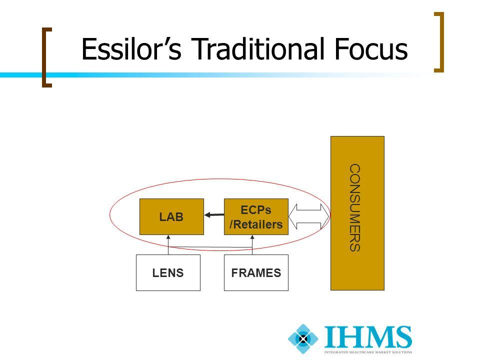 CONSUMERS LAB ECPs /Retailers LENSFRAMES Essilors Traditional Focus
