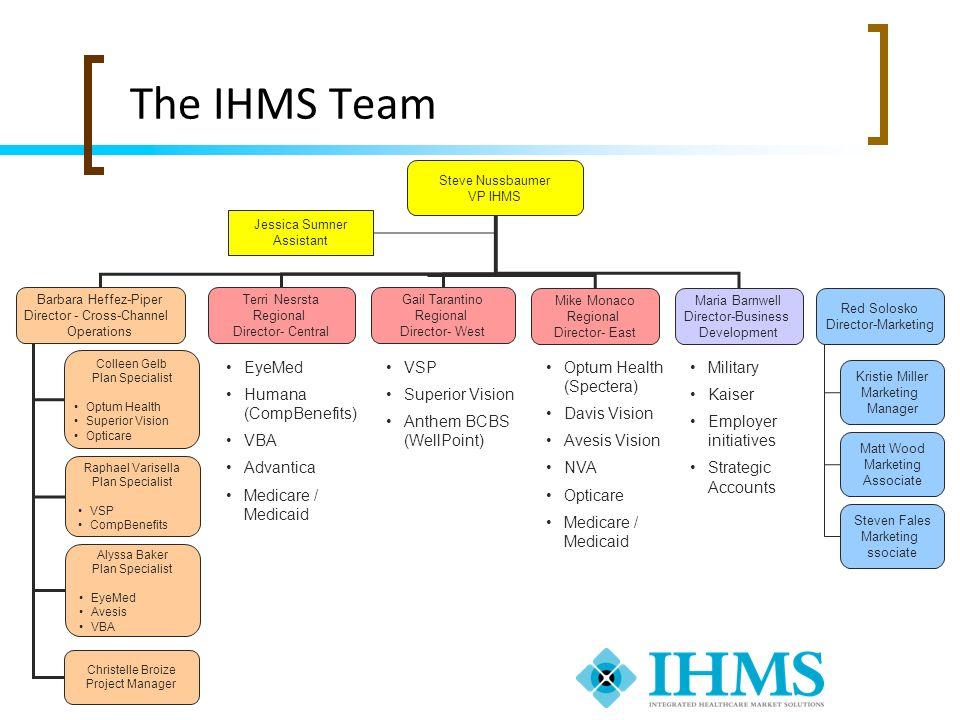 The IHMS Team Steve Nussbaumer VP IHMS Barbara Heffez-Piper Director - Cross-Channel Operations Terri Nesrsta Regional Director- Central Gail Tarantin