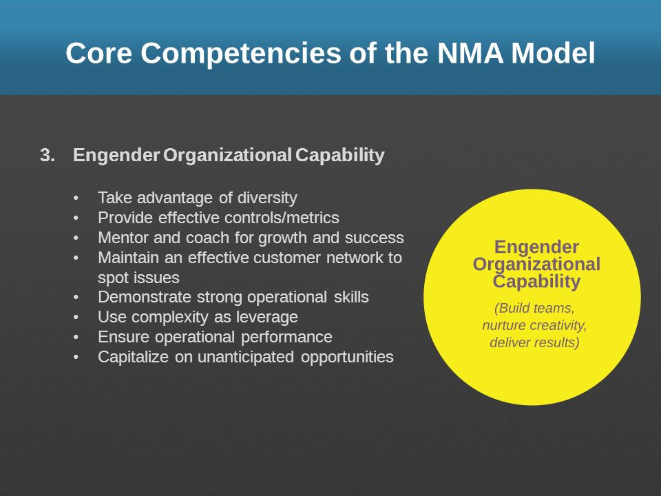 Core Competencies of the NMA Model 3.Engender Organizational Capability Take advantage of diversity Provide effective controls/metrics Mentor and coac