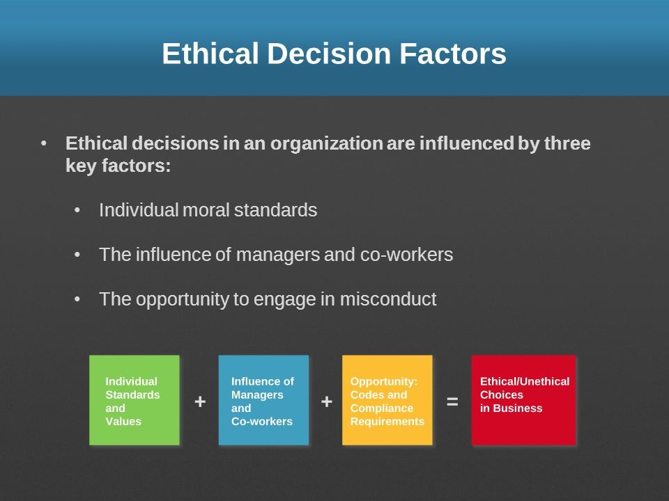 Ethical Decision Factors Ethical decisions in an organization are influenced by three key factors: Individual moral standards The influence of manager