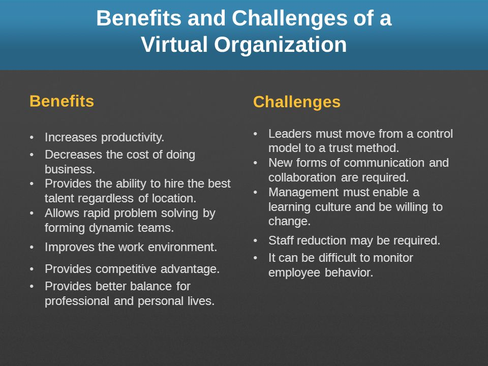 Benefits and Challenges of a Virtual Organization Benefits Increases productivity. Decreases the cost of doing business. Provides the ability to hire