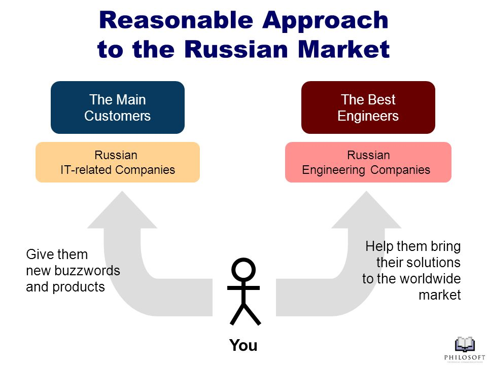 Reasonable Approach to the Russian Market You The Main Customers Russian IT-related Companies Russian Engineering Companies The Best Engineers Help them bring their solutions to the worldwide market Give them new buzzwords and products