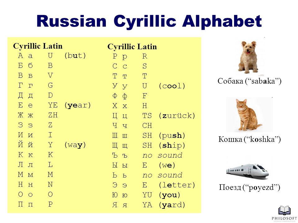 Russian Cyrillic Alphabet CyrillicLatin А а U (but) Б б B В в V Г г G Д д D Е е YE (year) Ж ж ZH З з Z И и I Й й Y (way) К к K Л л L М м M Н н N О о O