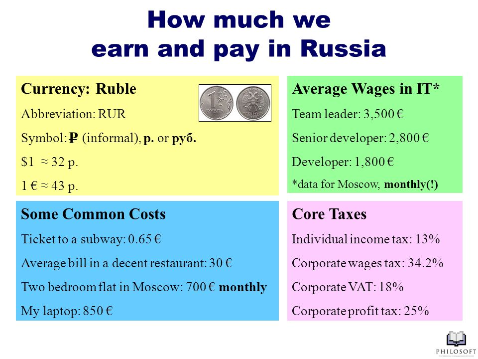 Currency: Ruble Abbreviation: RUR Symbol: (informal), р. or руб. $1 32 р. 1 43 р. How much we earn and pay in Russia Some Common Costs Ticket to a sub