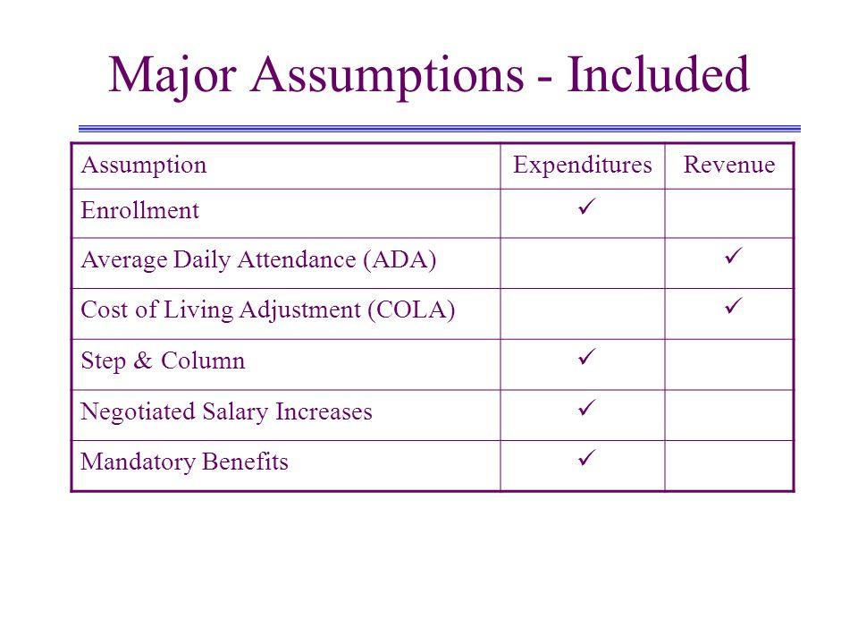 Major Assumptions - Included AssumptionExpendituresRevenue Enrollment Average Daily Attendance (ADA) Cost of Living Adjustment (COLA) Step & Column Ne