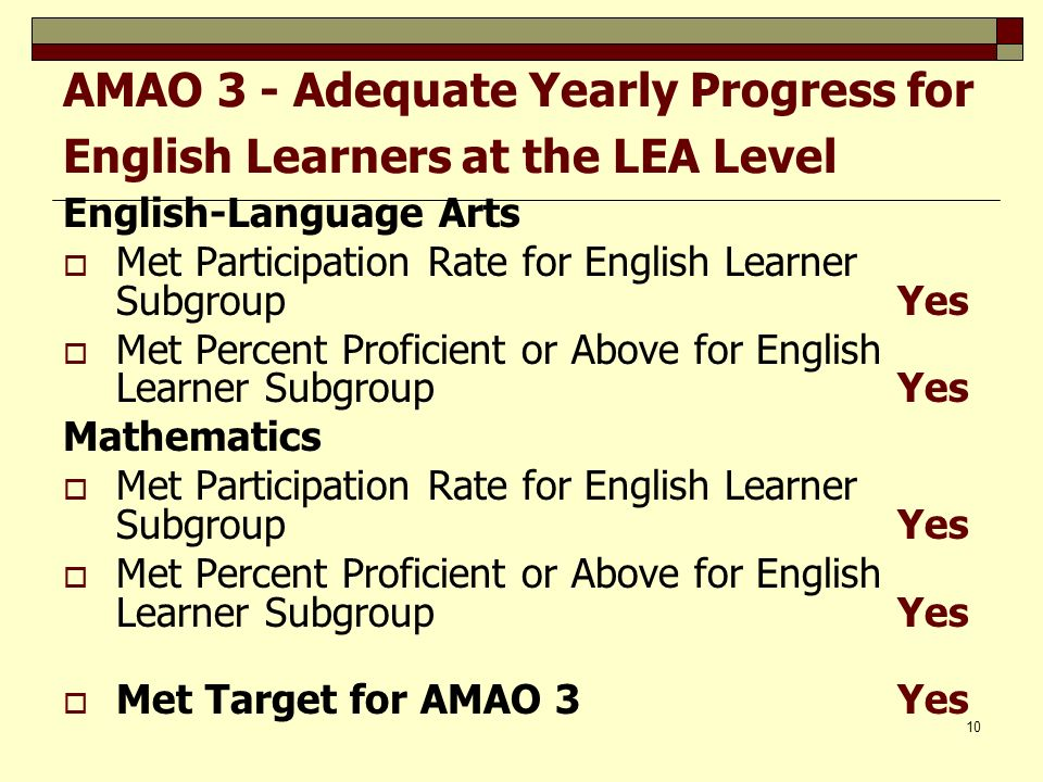 10 AMAO 3 - Adequate Yearly Progress for English Learners at the LEA Level English-Language Arts Met Participation Rate for English Learner SubgroupYes Met Percent Proficient or Above for English Learner Subgroup Yes Mathematics Met Participation Rate for English Learner Subgroup Yes Met Percent Proficient or Above for English Learner Subgroup Yes Met Target for AMAO 3 Yes