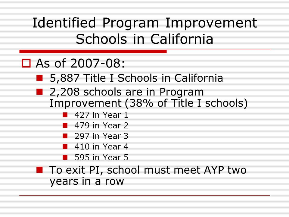 Identified Program Improvement Schools in California As of : 5,887 Title I Schools in California 2,208 schools are in Program Improvement (38% of Title I schools) 427 in Year in Year in Year in Year in Year 5 To exit PI, school must meet AYP two years in a row