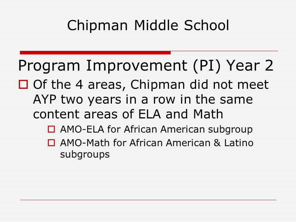 Chipman Middle School Program Improvement (PI) Year 2 Of the 4 areas, Chipman did not meet AYP two years in a row in the same content areas of ELA and Math AMO-ELA for African American subgroup AMO-Math for African American & Latino subgroups
