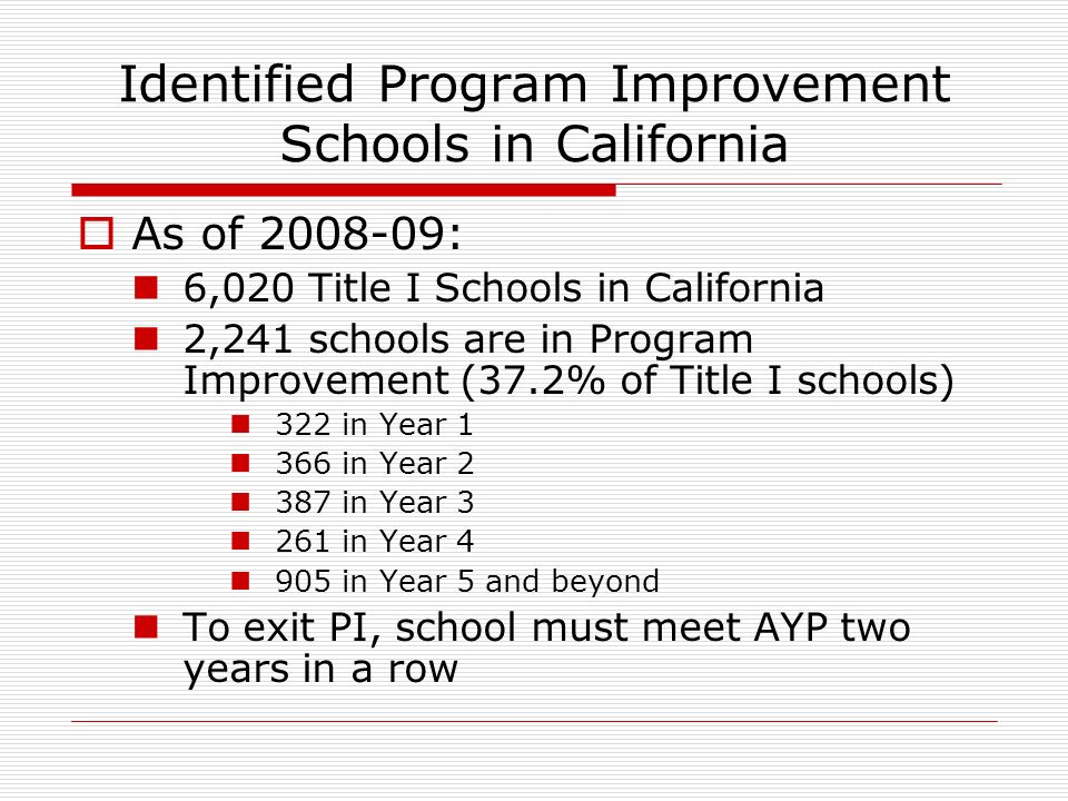 Identified Program Improvement Schools in California As of : 6,020 Title I Schools in California 2,241 schools are in Program Improvement (37.2% of Title I schools) 322 in Year in Year in Year in Year in Year 5 and beyond To exit PI, school must meet AYP two years in a row