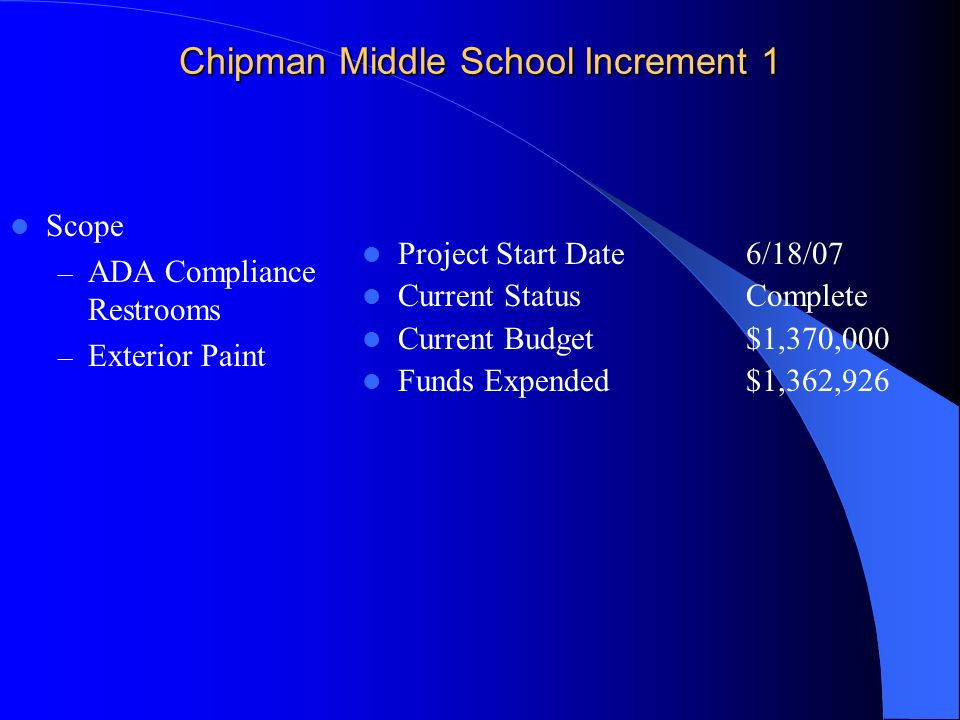 Chipman Middle School Increment 1 Scope – ADA Compliance Restrooms – Exterior Paint Project Start Date6/18/07 Current StatusComplete Current Budget$1,