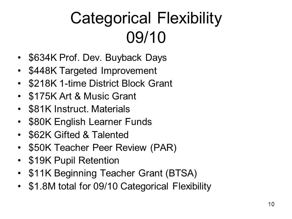 10 Categorical Flexibility 09/10 $634K Prof. Dev. Buyback Days $448K Targeted Improvement $218K 1-time District Block Grant $175K Art & Music Grant $8