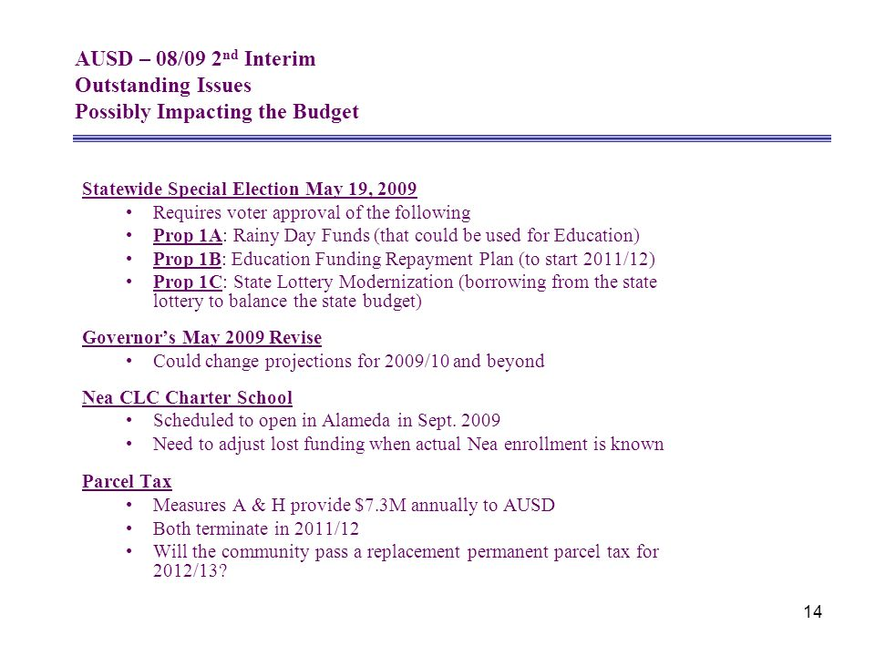 14 AUSD – 08/09 2 nd Interim Outstanding Issues Possibly Impacting the Budget Statewide Special Election May 19, 2009 Requires voter approval of the f