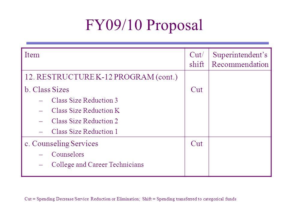 FY09/10 Proposal ItemCut/ shift Superintendents Recommendation 12. RESTRUCTURE K-12 PROGRAM (cont.) b. Class Sizes – Class Size Reduction 3 – Class Si
