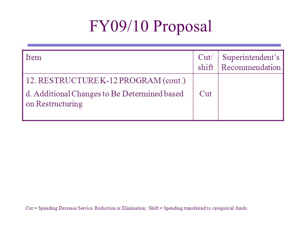 FY09/10 Proposal ItemCut/ shift Superintendents Recommendation 12.