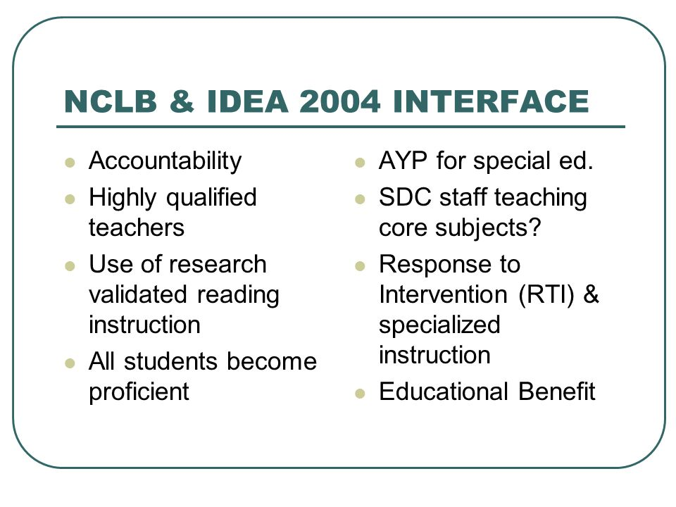 NCLB & IDEA 2004 INTERFACE Accountability Highly qualified teachers Use of research validated reading instruction All students become proficient AYP for special ed.