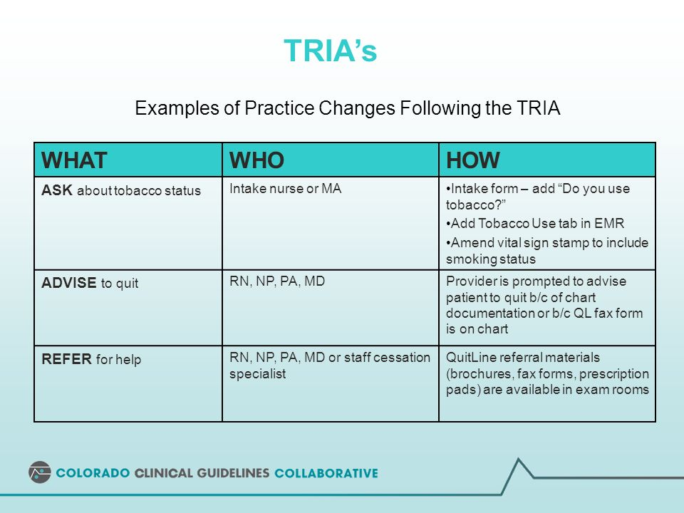 TRIAs Examples of Practice Changes Following the TRIA WHATWHOHOW ASK about tobacco status Intake nurse or MAIntake form – add Do you use tobacco.