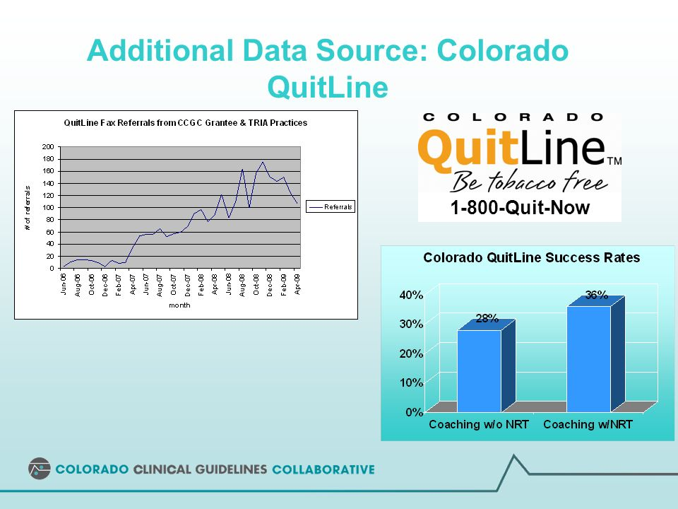 Additional Data Source: Colorado QuitLine 1-800-Quit-Now